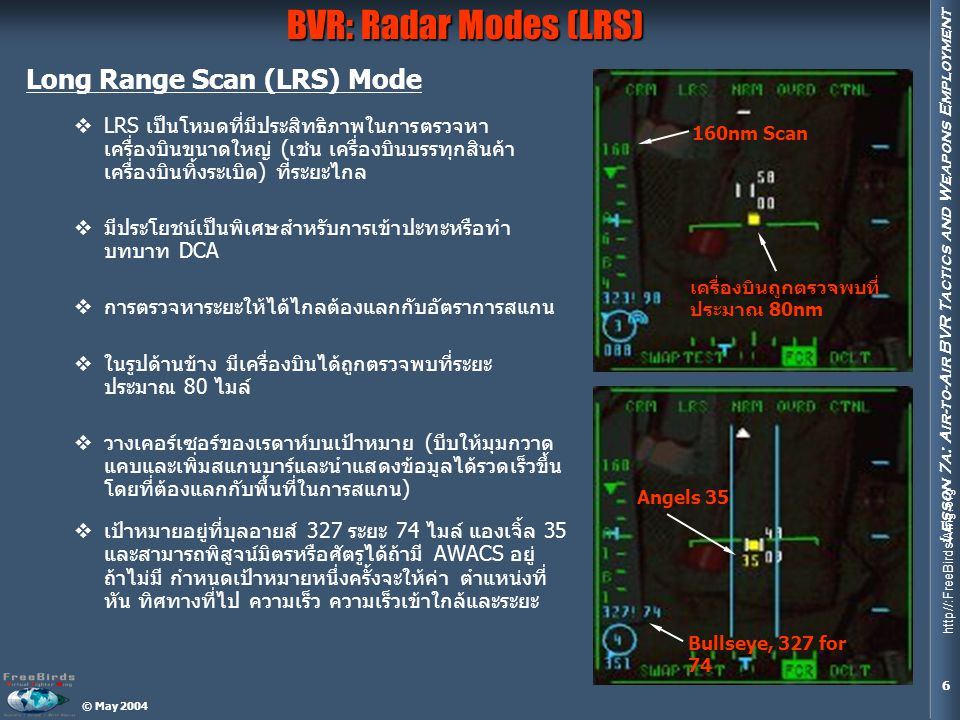 BVR: Radar Modes (LRS) Long Range Scan (LRS) Mode