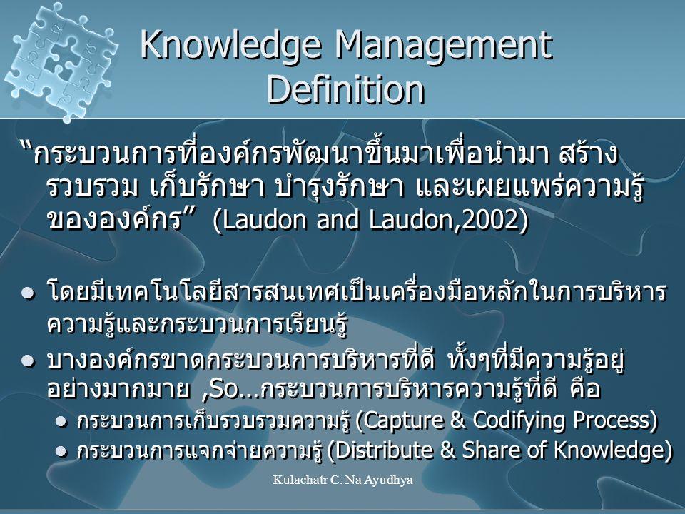 Knowledge Management Definition