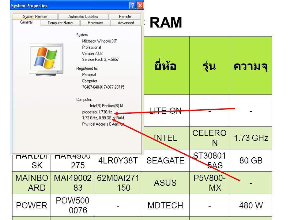CPU และ RAM ชื่อครุภัณฑ์ รหัสครุภัณฑ์ Serial_Number ยี่ห้อ รุ่น ความจุ