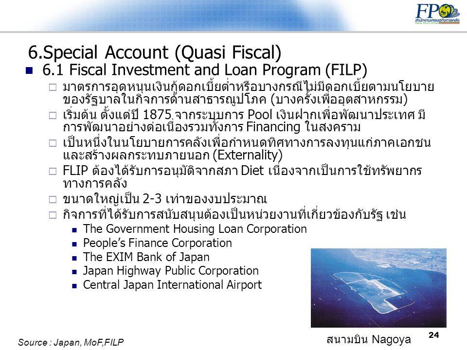 6.Special Account (Quasi Fiscal)
