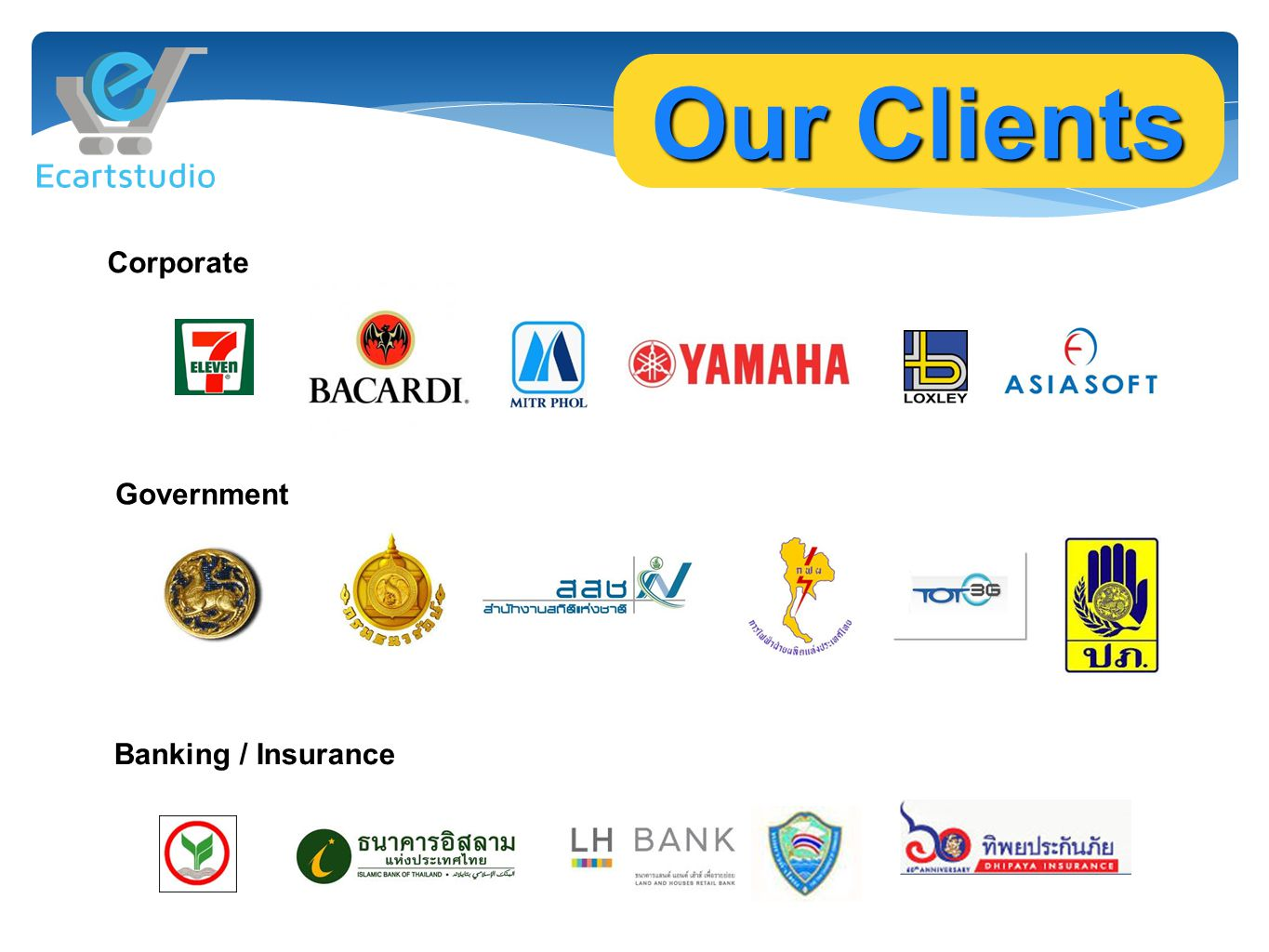 Our Clients Corporate Government Banking / Insurance
