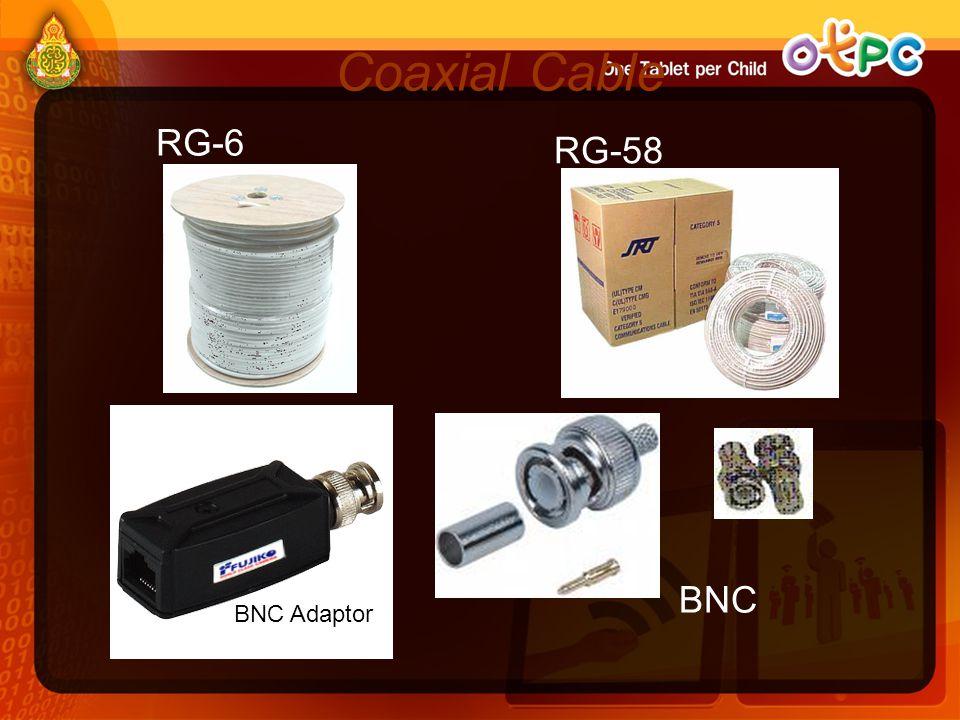 Coaxial Cable RG-6 RG-58 BNC BNC Adaptor