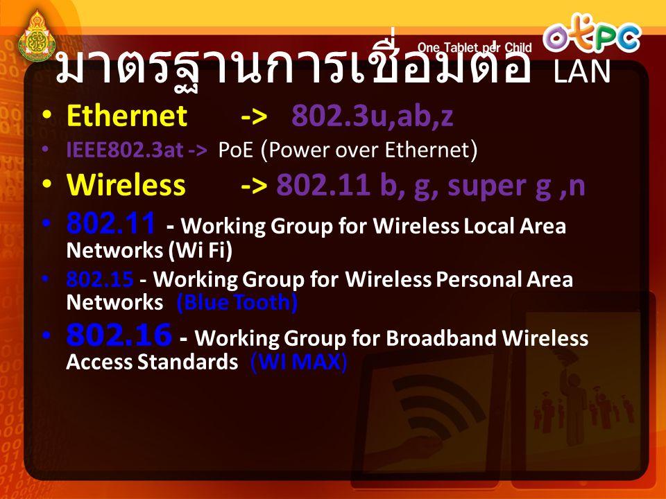 มาตรฐานการเชื่อมต่อ LAN