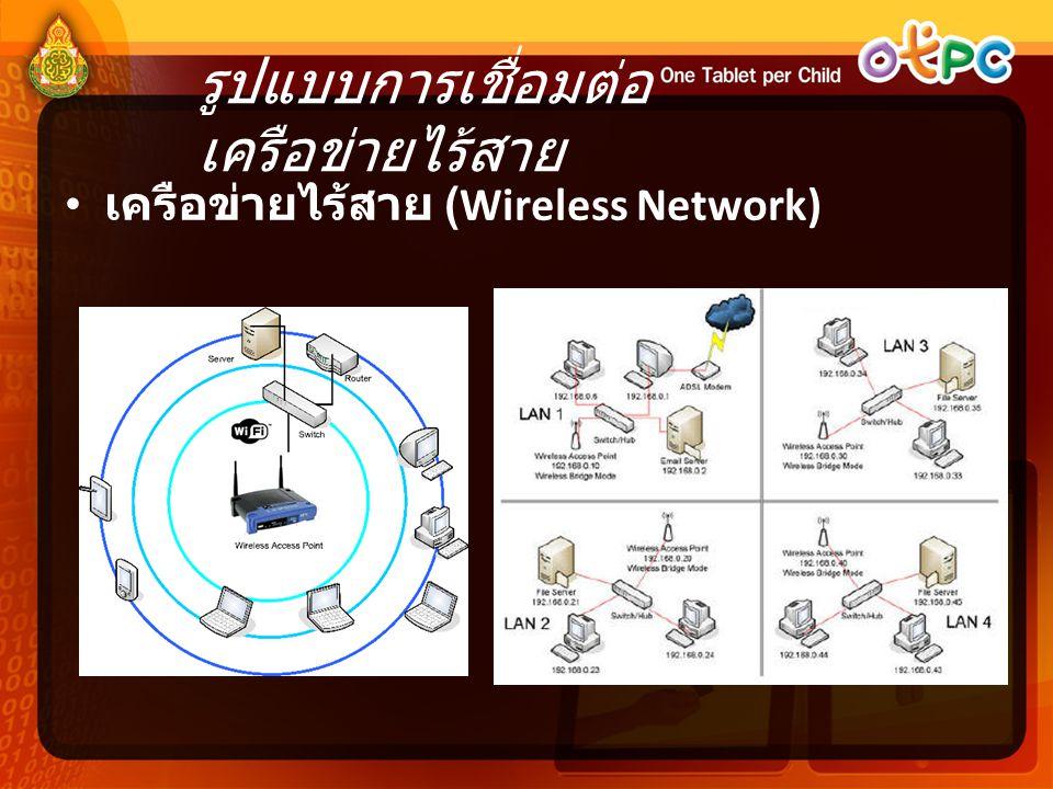 รูปแบบการเชื่อมต่อเครือข่ายไร้สาย