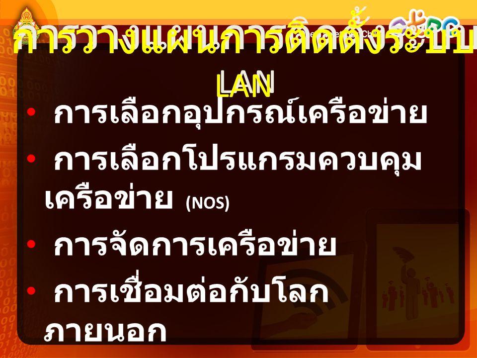 การวางแผนการติดตั้งระบบ LAN