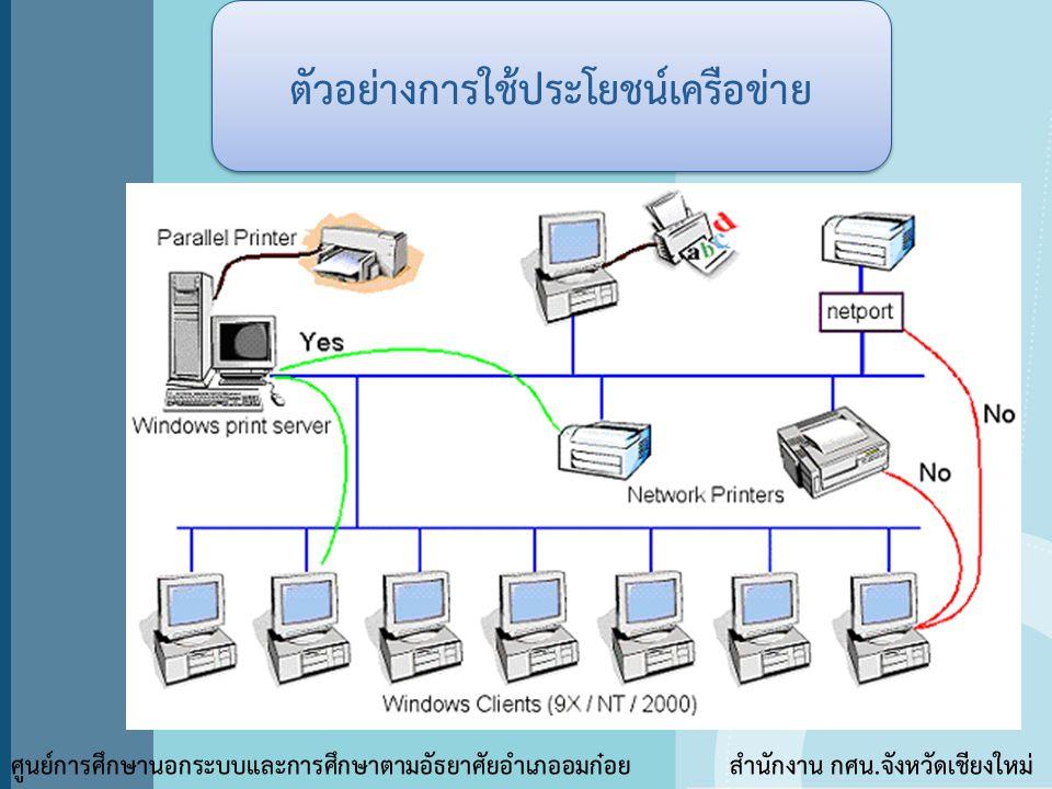 ตัวอย่างการใช้ประโยชน์เครือข่าย