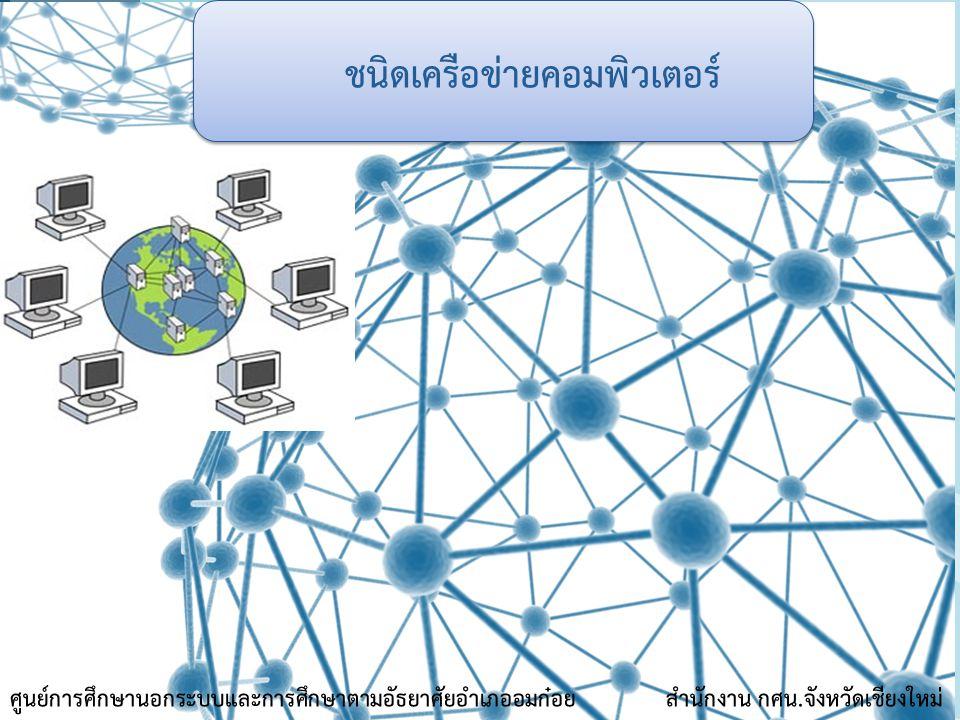 ชนิดเครือข่ายคอมพิวเตอร์