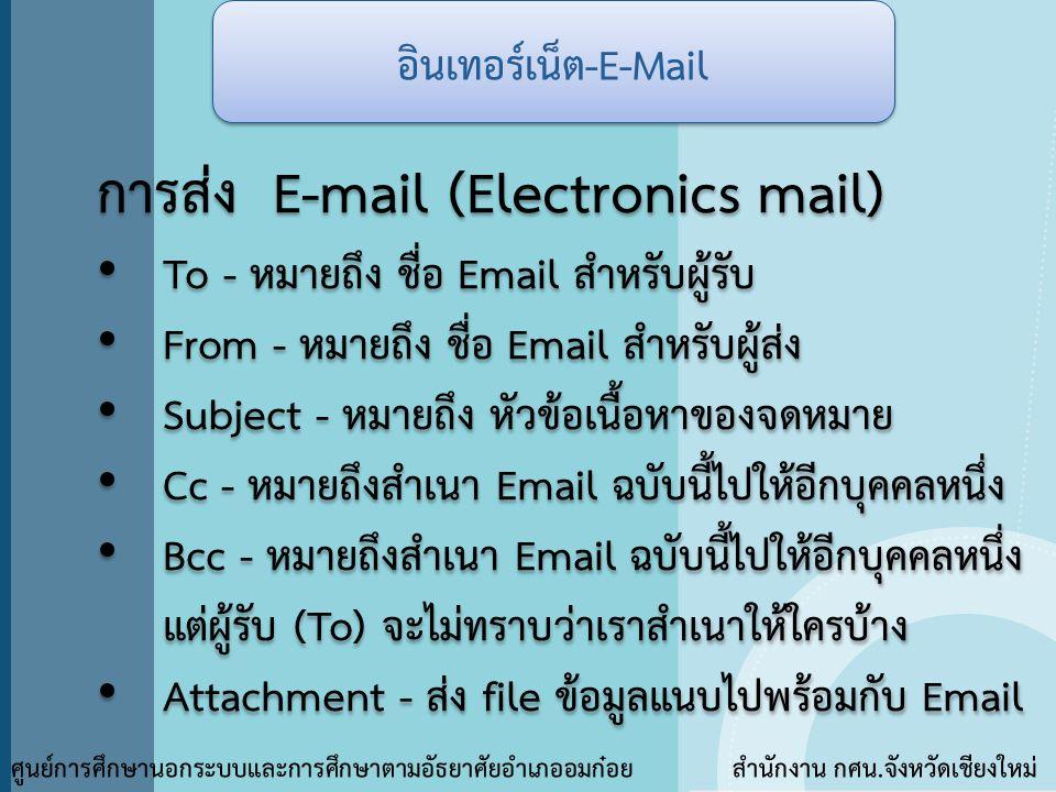 การส่ง E-mail (Electronics mail)