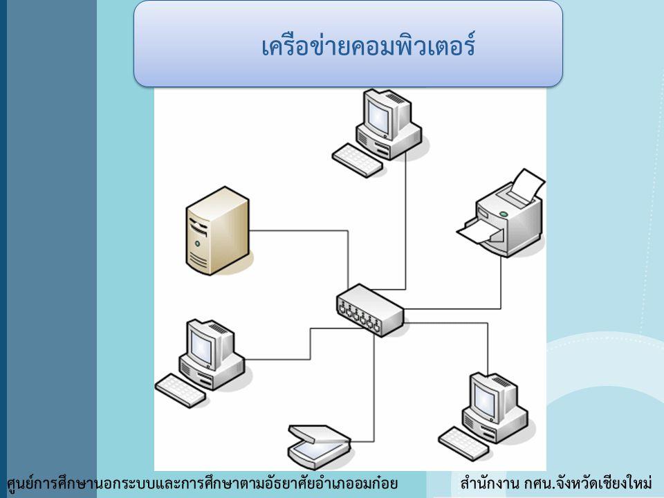 เครือข่ายคอมพิวเตอร์