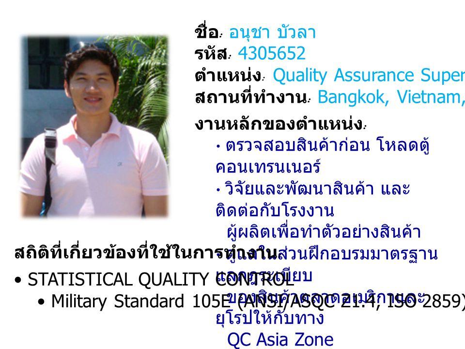 ชื่อ: อนุชา บัวลา รหัส: 4305652. ตำแหน่ง: Quality Assurance Supervisor Asia Zone. สถานที่ทำงาน: Bangkok, Vietnam, China.
