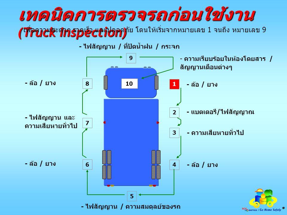 เทคนิคการตรวจรถก่อนใช้งาน (Truck Inspection)