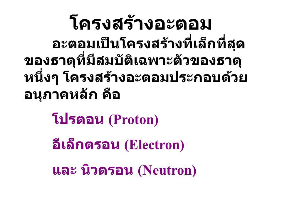 โครงสร้างอะตอม อะตอมเป็นโครงสร้างที่เล็กที่สุดของธาตุที่มีสมบัติเฉพาะตัวของธาตุหนึ่งๆ โครงสร้างอะตอมประกอบด้วยอนุภาคหลัก คือ.