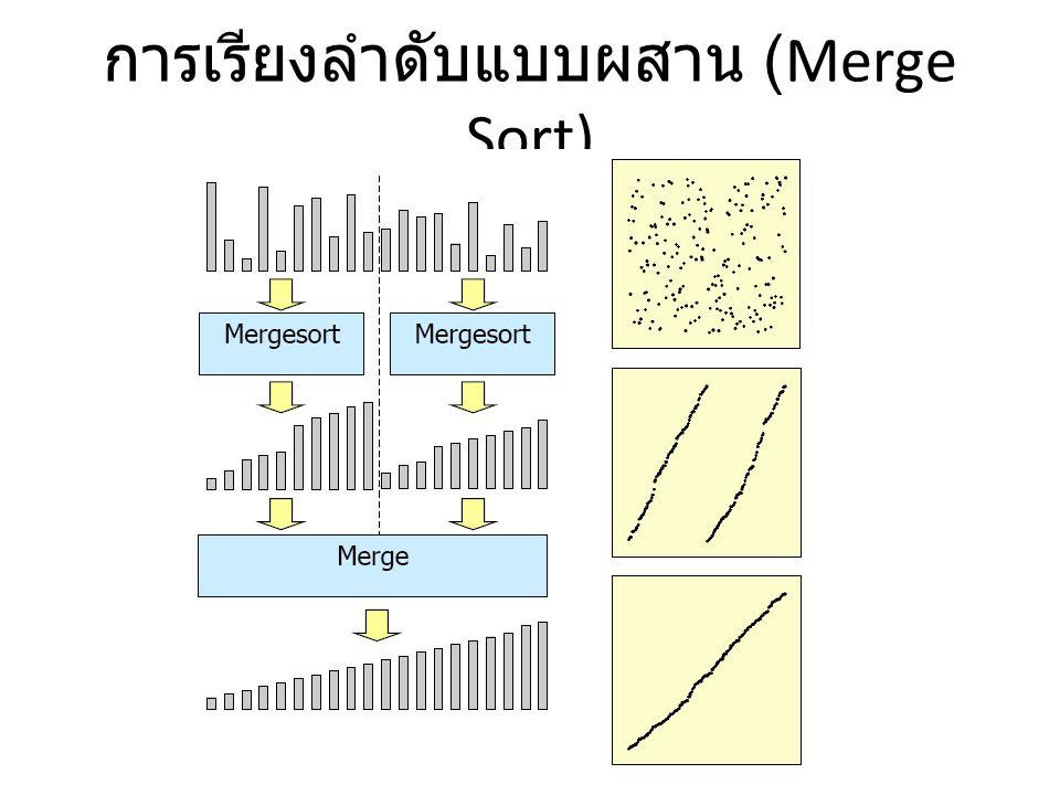 การเรียงลำดับแบบผสาน (Merge Sort)