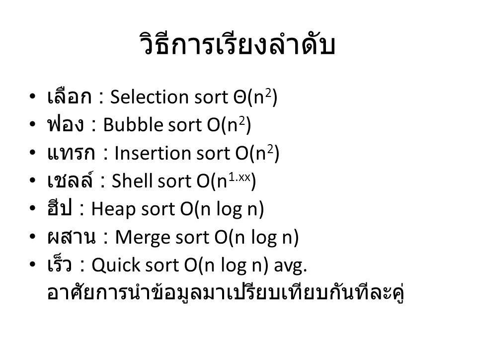 วิธีการเรียงลำดับ เลือก : Selection sort Θ(n2) ฟอง : Bubble sort O(n2)