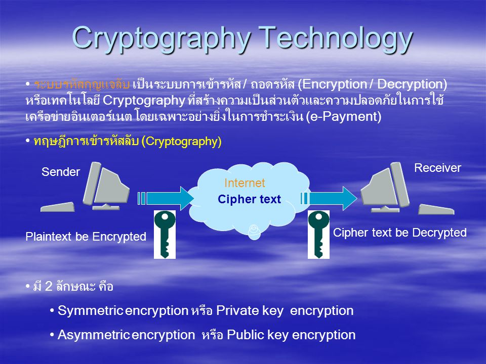 Cryptography Technology