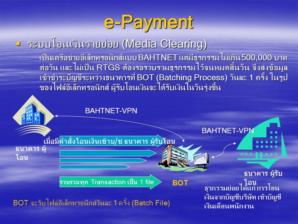 e-Payment ระบบโอนเงินรายย่อย (Media Clearing)