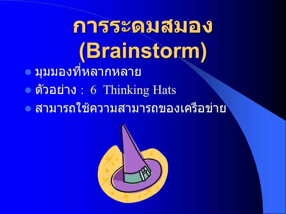 การระดมสมอง (Brainstorm)