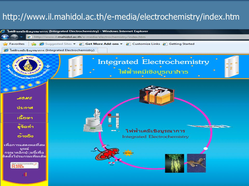 http://www.il.mahidol.ac.th/e-media/electrochemistry/index.htm
