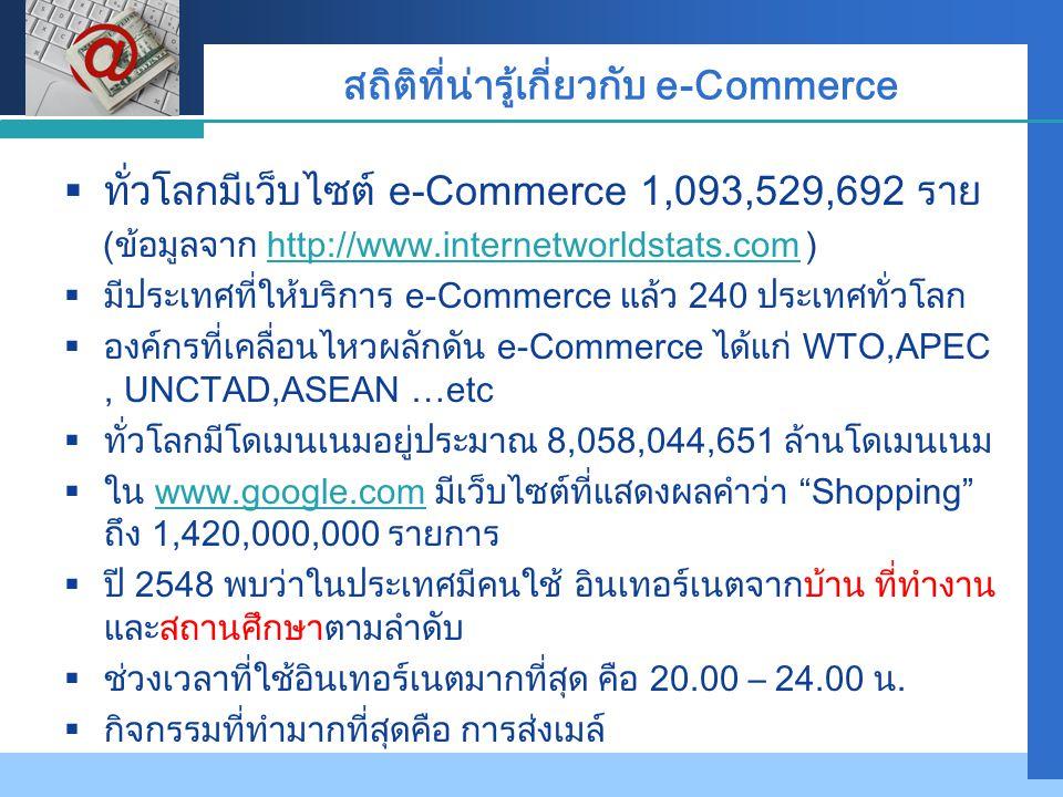 สถิติที่น่ารู้เกี่ยวกับ e-Commerce