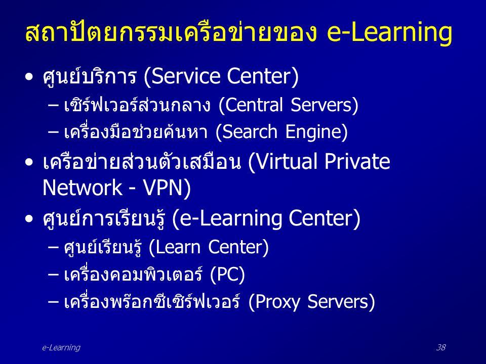สถาปัตยกรรมเครือข่ายของ e-Learning