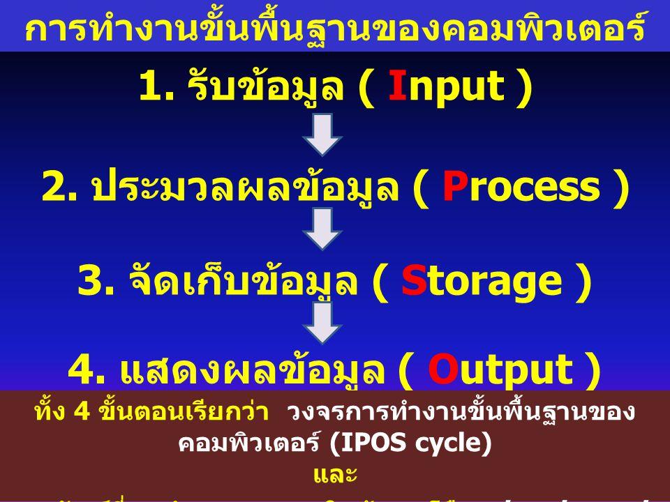 2. ประมวลผลข้อมูล ( Process )