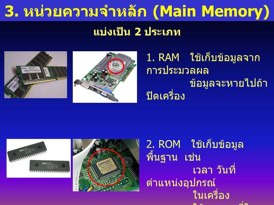 3. หน่วยความจำหลัก (Main Memory)