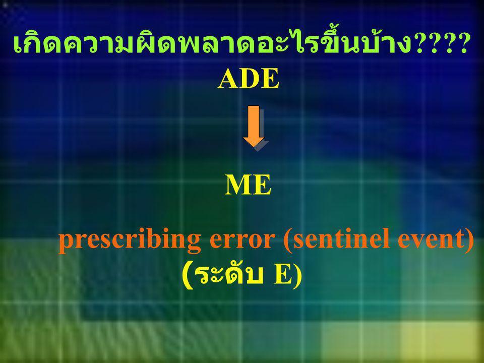 เกิดความผิดพลาดอะไรขึ้นบ้าง ADE