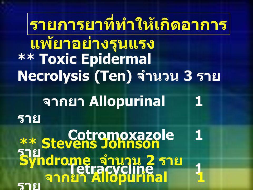 รายการยาที่ทำให้เกิดอาการแพ้ยาอย่างรุนแรง
