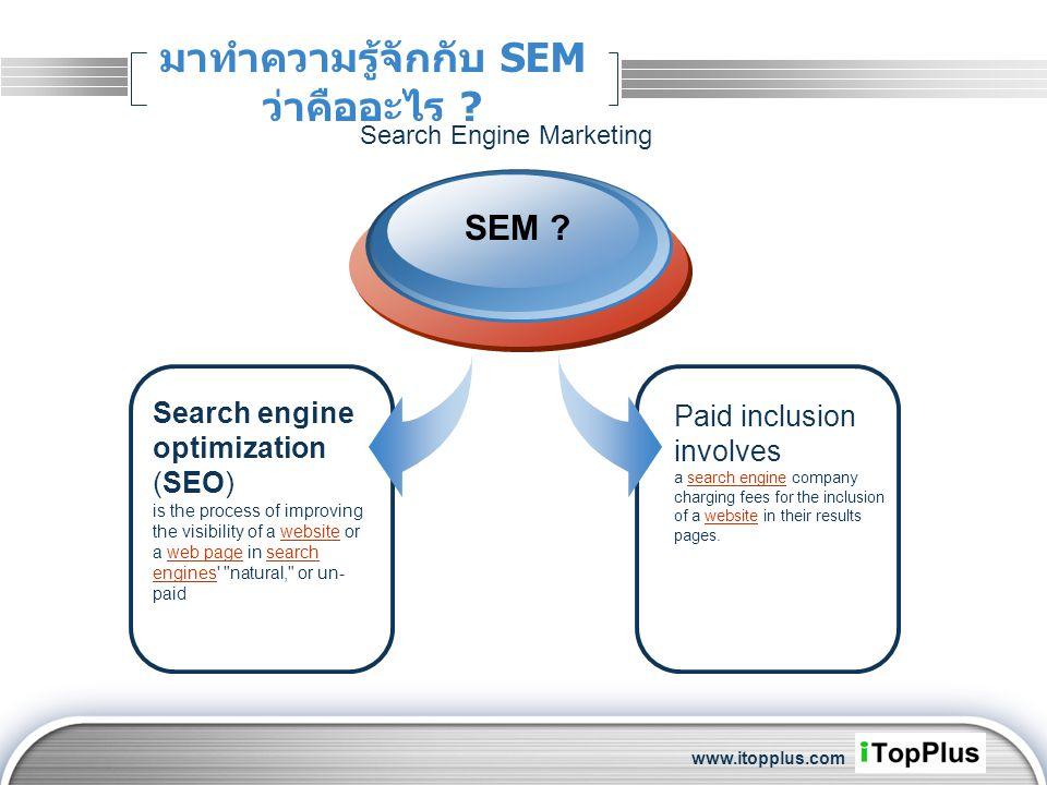 มาทำความรู้จักกับ SEM ว่าคืออะไร