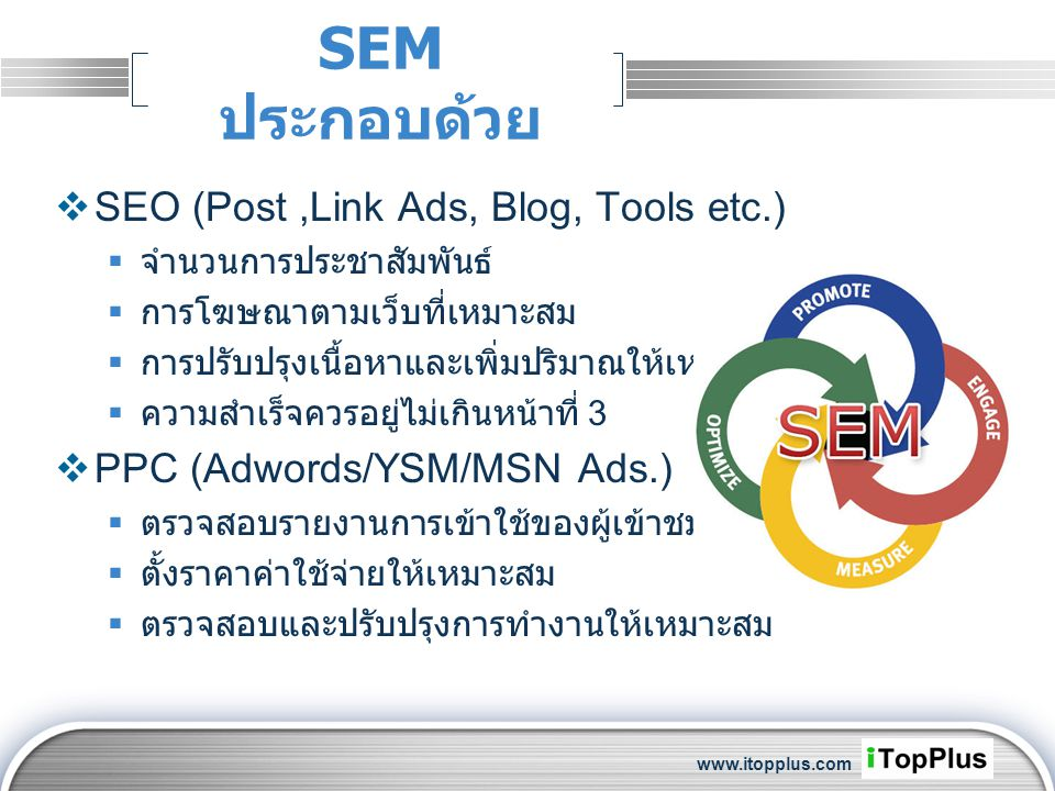 SEM ประกอบด้วย SEO (Post ,Link Ads, Blog, Tools etc.)