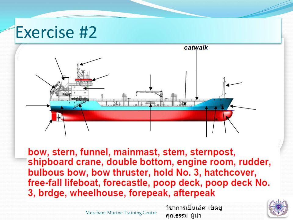 Exercise #2 วิชาการเป็นเลิศ เชิดชูคุณธรรม ผู้นำ