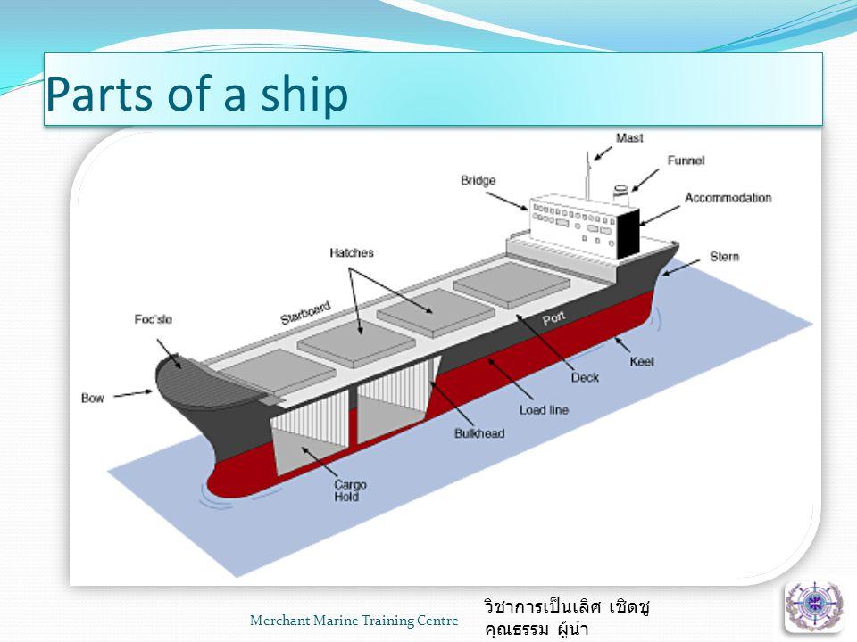 Parts of a ship วิชาการเป็นเลิศ เชิดชูคุณธรรม ผู้นำ