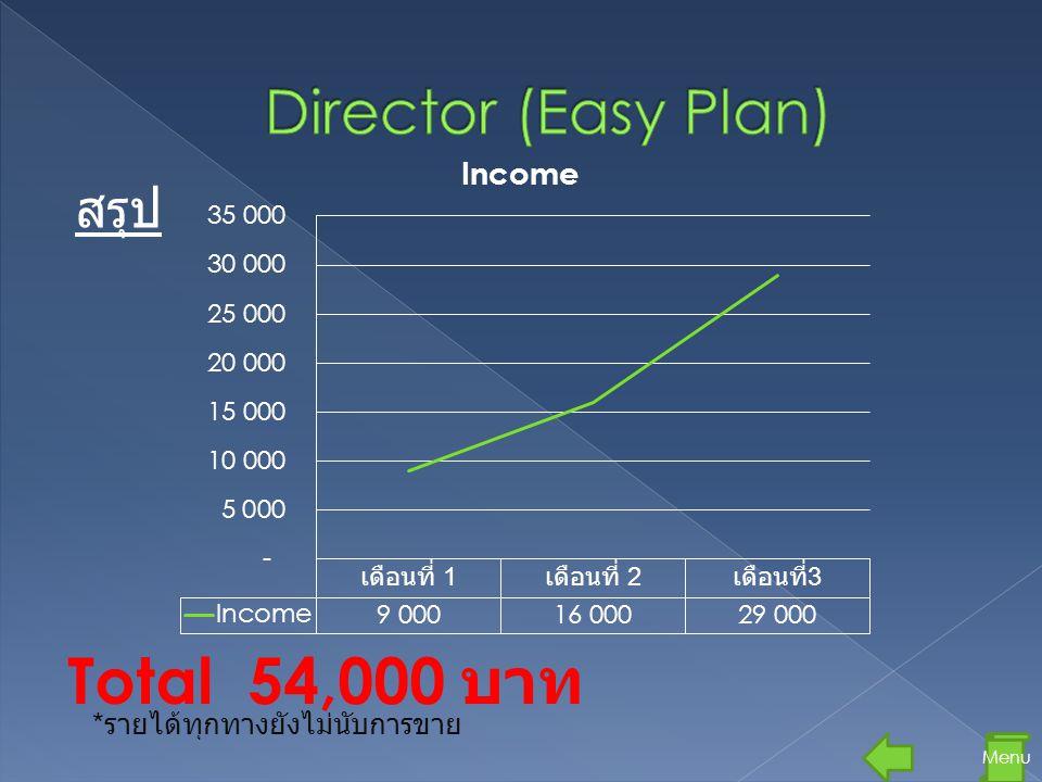 Total 54,000 บาท Director (Easy Plan) สรุป