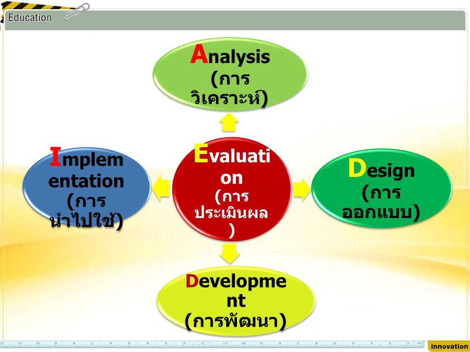 Evaluation (การประเมินผล) Analysis (การวิเคราะห์) Design (การออกแบบ)