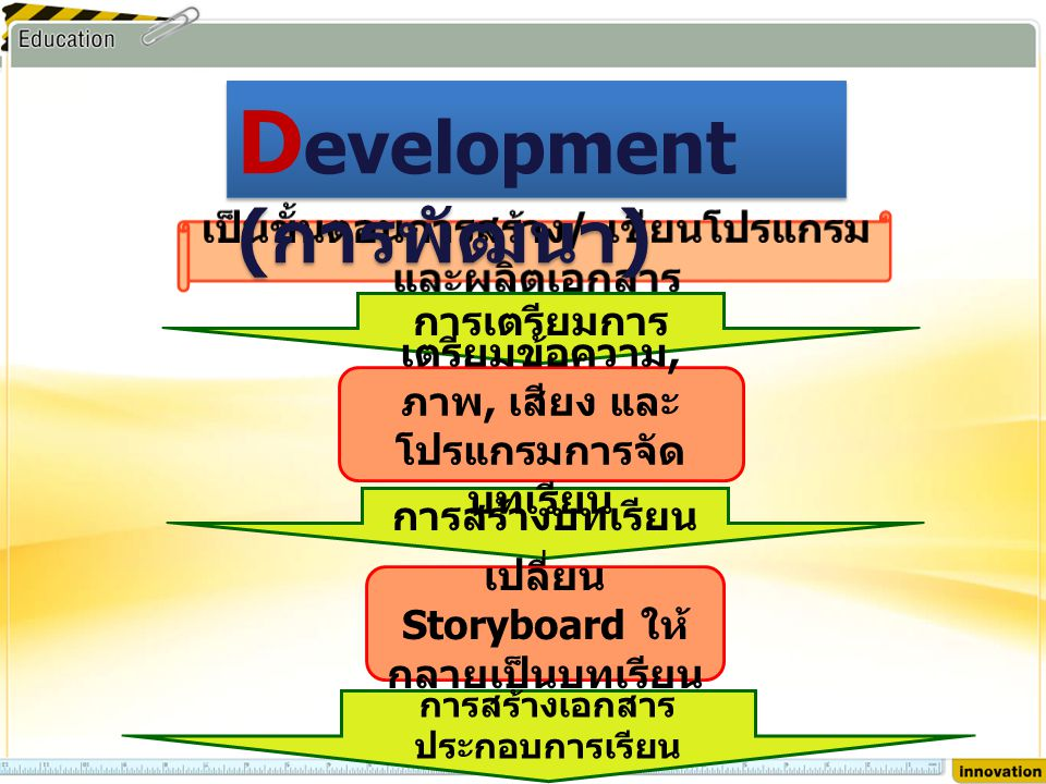 Development (การพัฒนา)