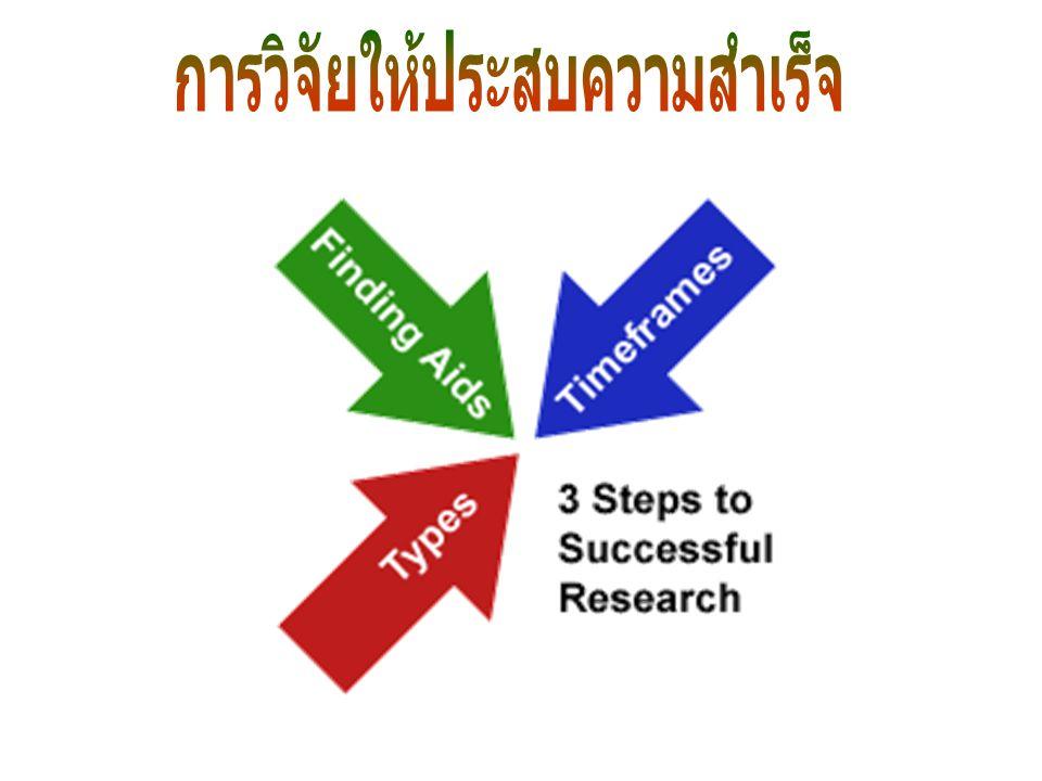 การวิจัยให้ประสบความสำเร็จ