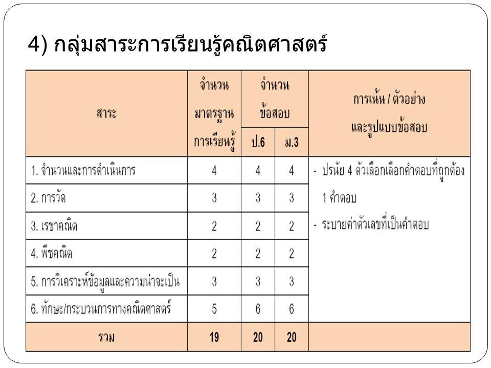 4) กลุ่มสาระการเรียนรู้คณิตศาสตร์
