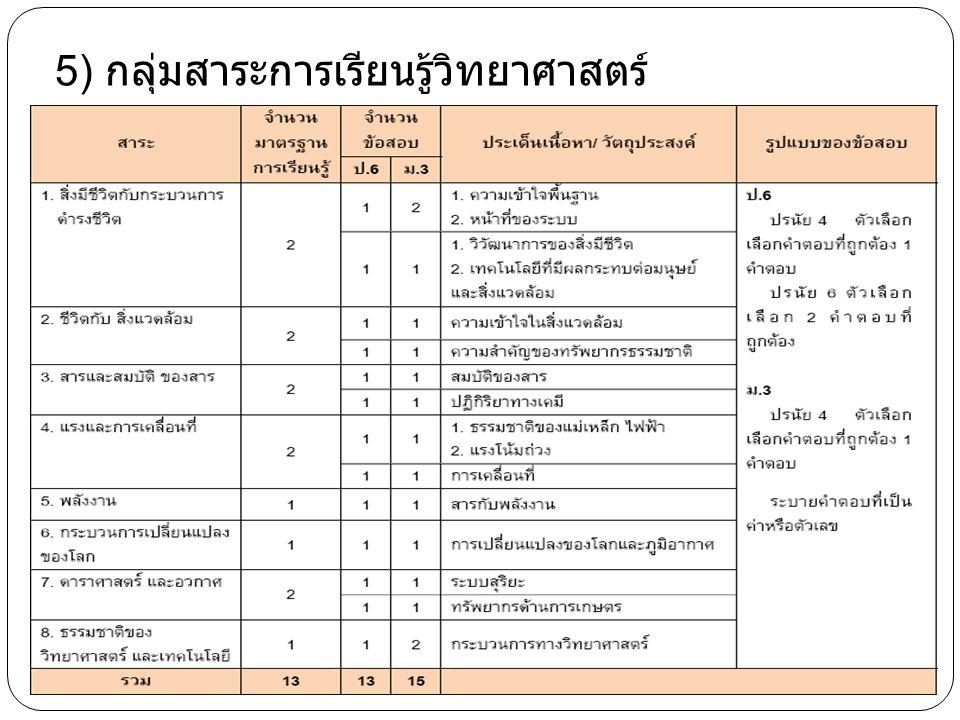 5) กลุ่มสาระการเรียนรู้วิทยาศาสตร์