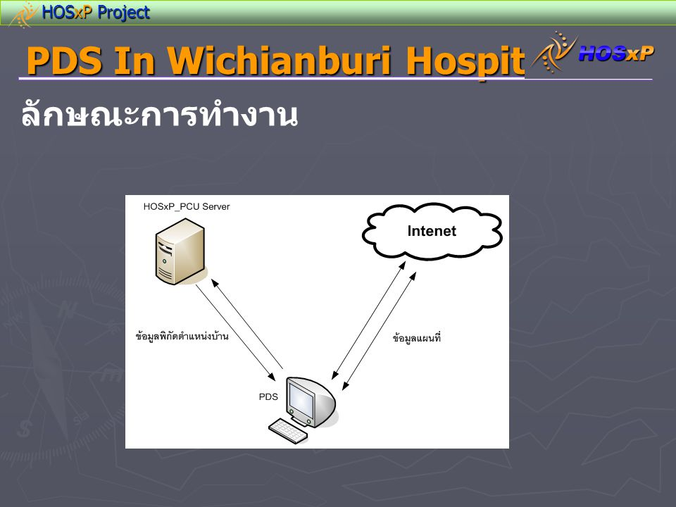 PDS In Wichianburi Hospital