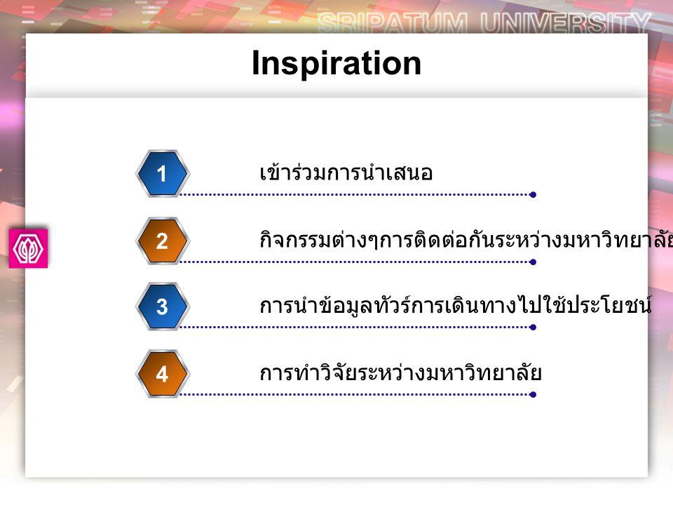Inspiration 1 เข้าร่วมการนำเสนอ 2