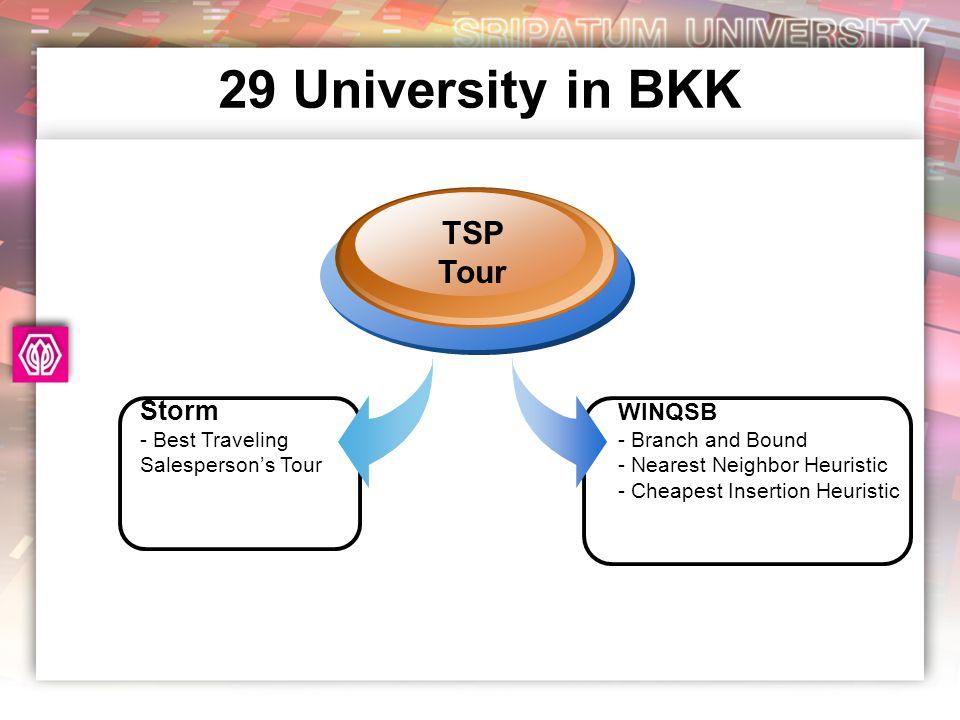 29 University in BKK TSP Tour Storm WINQSB