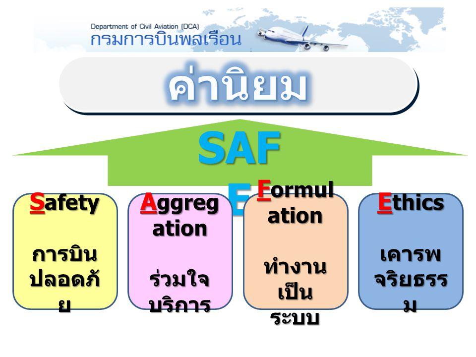ค่านิยม SAFE Safety Aggregation Formulation Ethics การบินปลอดภัย