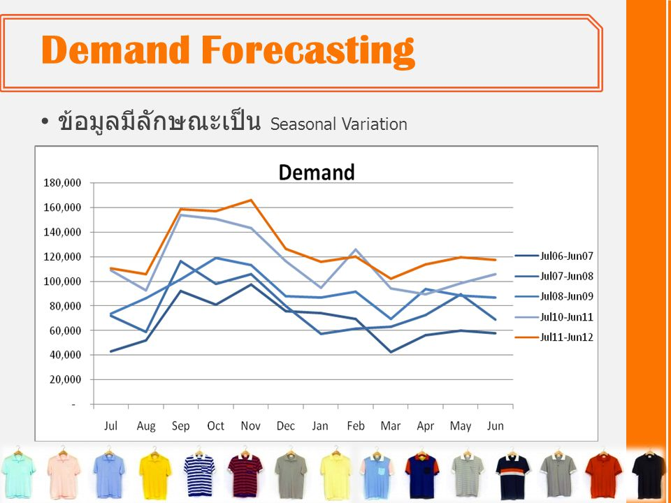 Demand Forecasting ข้อมูลมีลักษณะเป็น Seasonal Variation