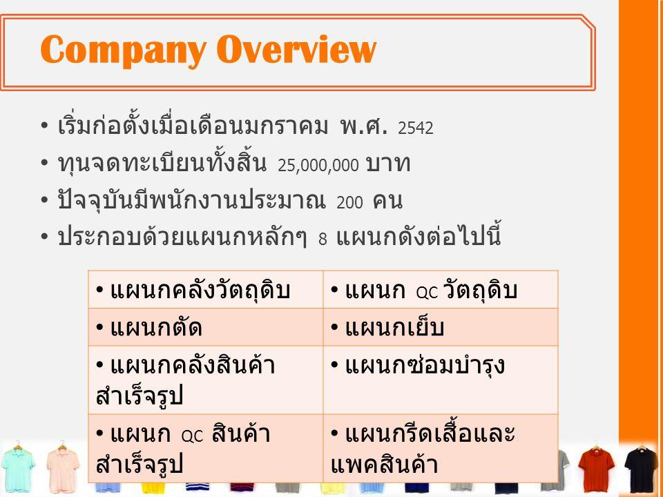 Company Overview เริ่มก่อตั้งเมื่อเดือนมกราคม พ.ศ. 2542