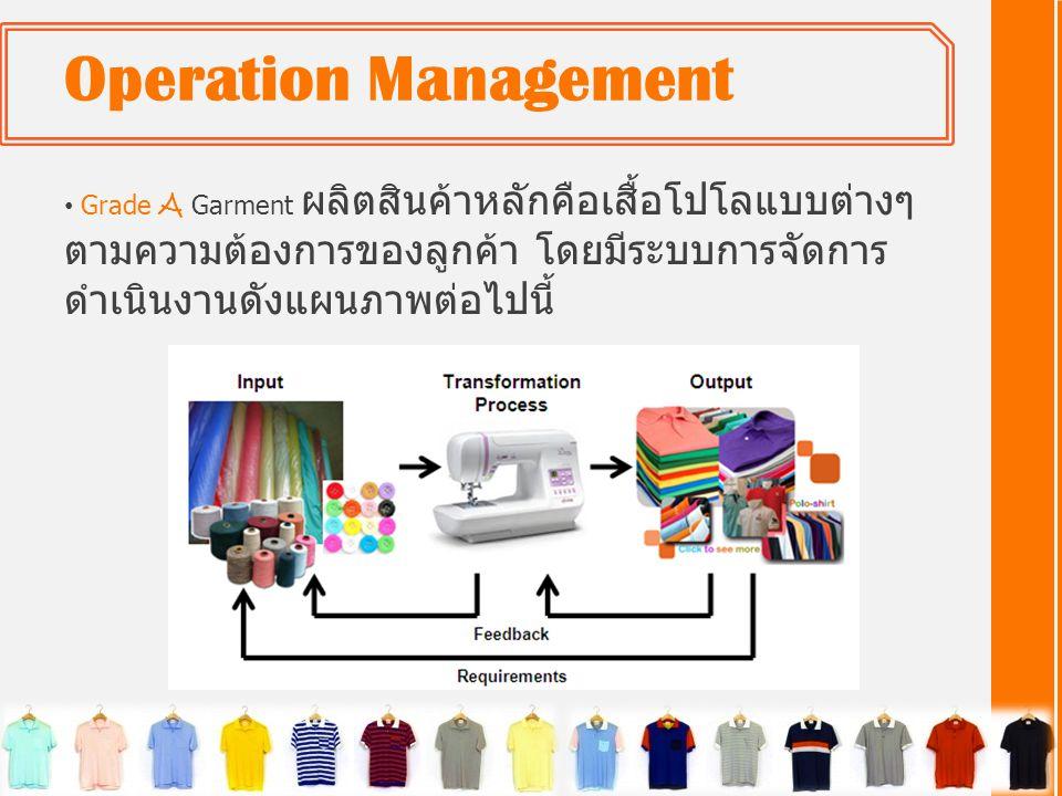 Operation Management Grade A Garment ผลิตสินค้าหลักคือเสื้อโปโลแบบต่างๆตามความต้องการของลูกค้า โดยมีระบบการจัดการดำเนินงานดังแผนภาพต่อไปนี้