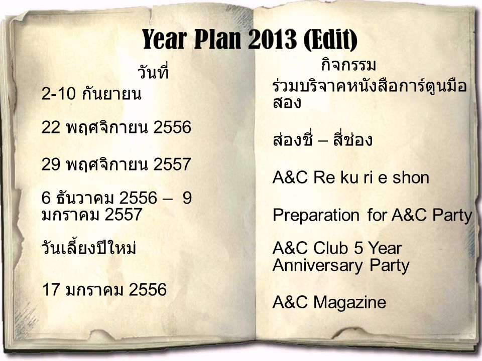 Year Plan 2013 (Edit)