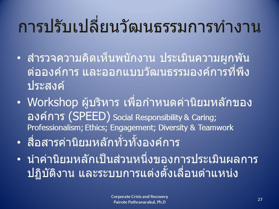 การปรับเปลี่ยนวัฒนธรรมการทำงาน