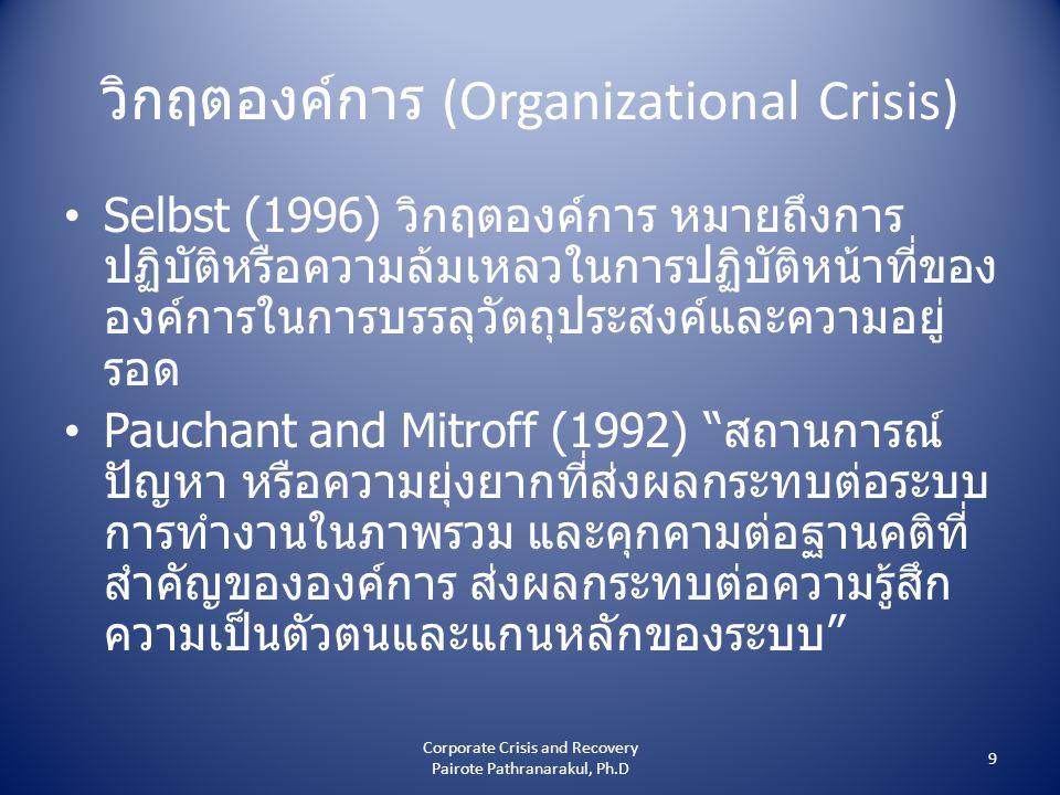 วิกฤตองค์การ (Organizational Crisis)