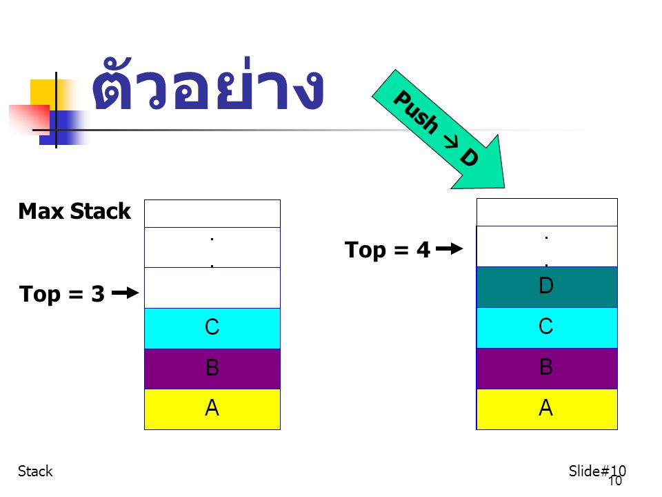 ตัวอย่าง Push  D Max Stack Top = 4 Top = 3 Stack Slide#10