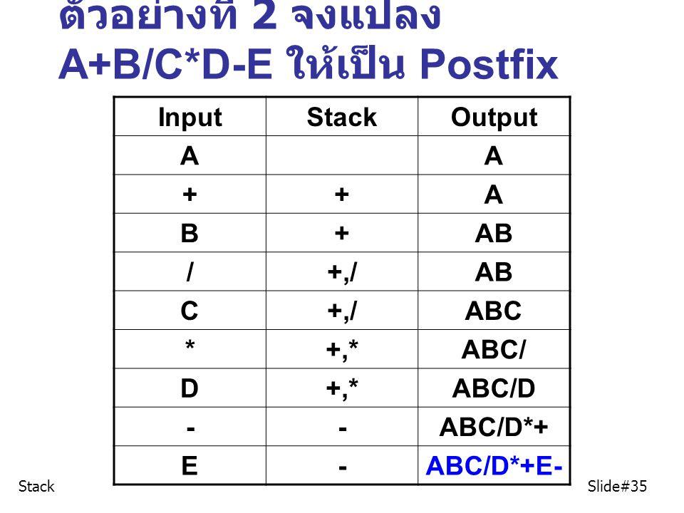 ตัวอย่างที่ 2 จงแปลง A+B/C*D-E ให้เป็น Postfix